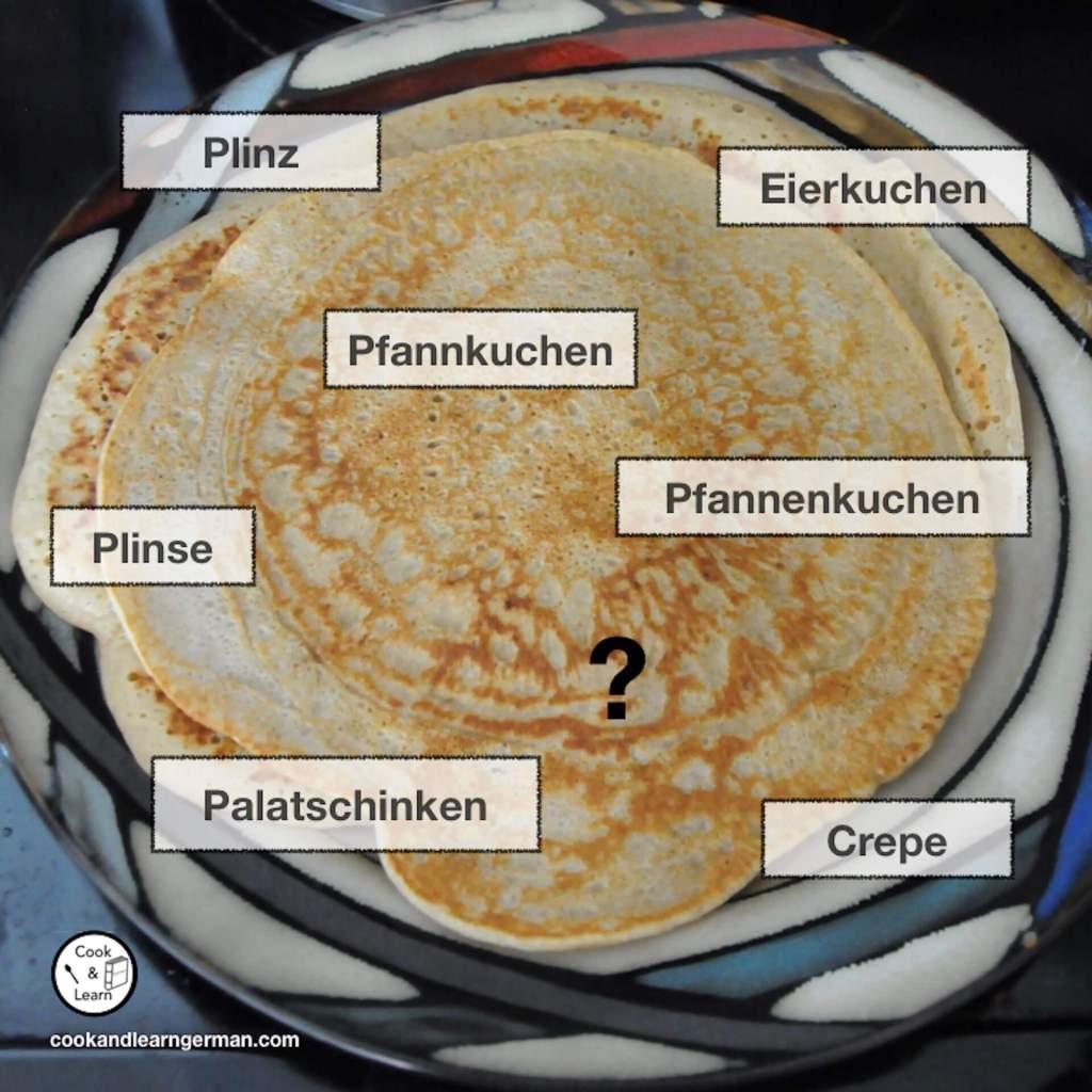 Pancake on a plate and regional German names for pancake: Plinz, Eierkuchen, Pfannkuchen, Pfannkuchen, Plinse, Palatschinken, Crepe